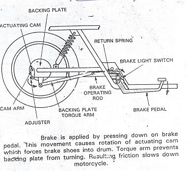 TWO WHEELER BRAKE AND CLUTCH PLAY ADJUSTMENT