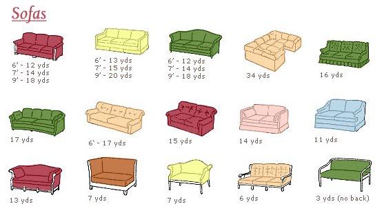 Grosgrain Quick Reupholstery Yardage Reference Guide : sofa upholstery yardage cha from grosgrainfabulous.blogspot.com size 557 x 309 jpeg 36kB