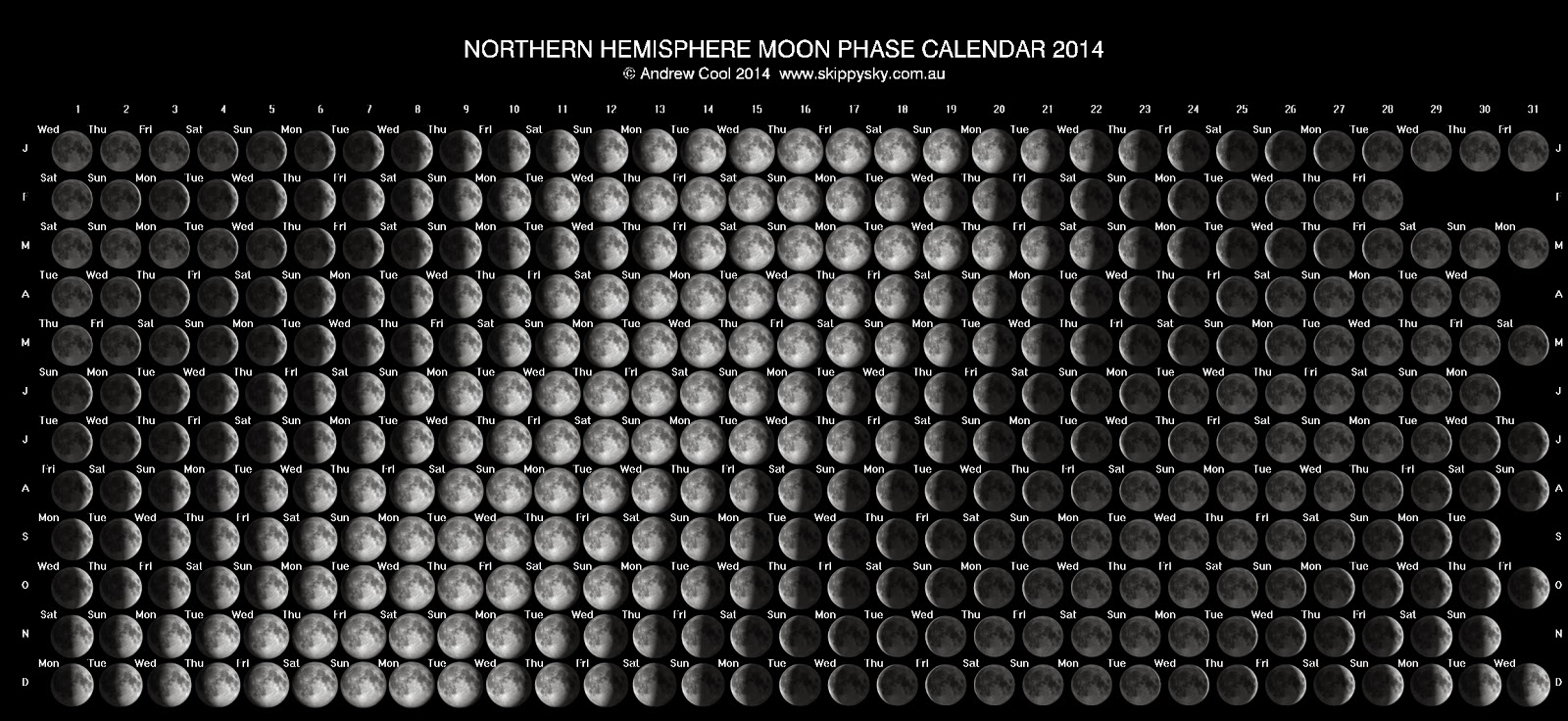 ... of the Night citizen science project: Moon phase calendar for 2014