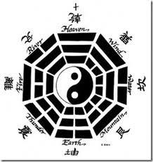 Tamadun China Agama Dan Falsafah Dalam Tamadun China