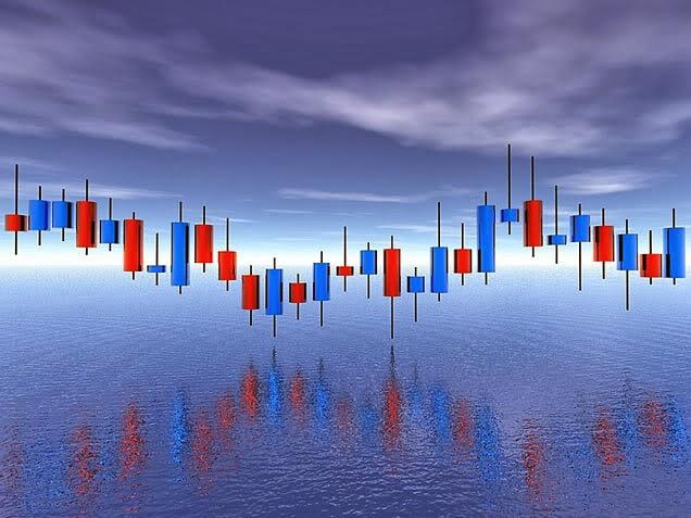 Индикаторы форекс trend signal