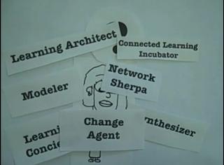 descriptive word collage of twenty first century teacher