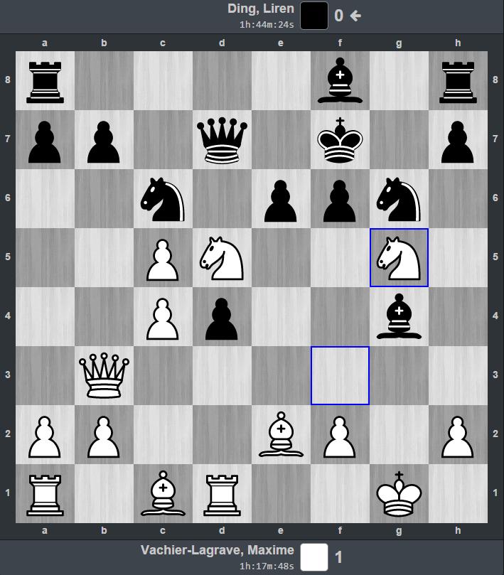 Tata Steel Chess Tournament: MVL - Ding