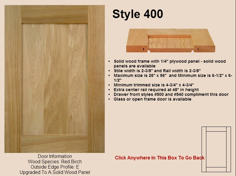 Kitchen Doors For Ikea Cabinets