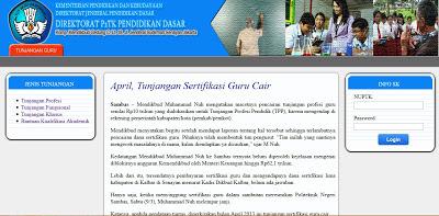 Cek SK Tunjangan Profesi Sertifikasi Guru Terbaru 2013
