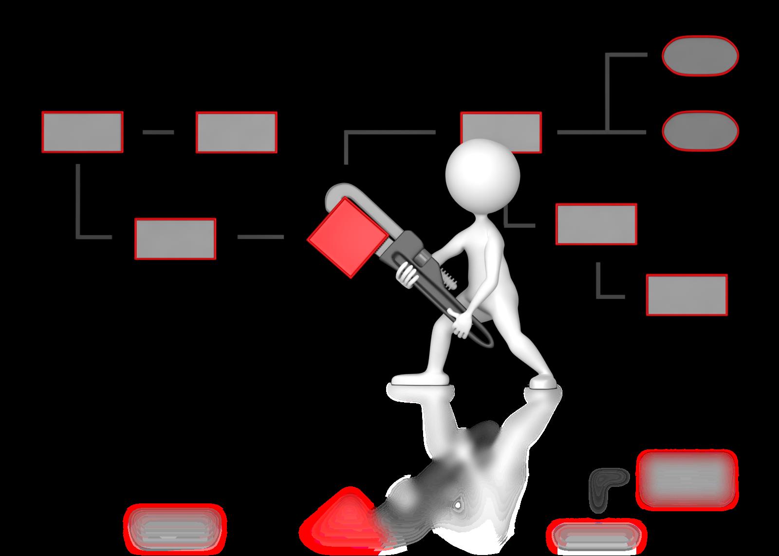 Jaringan Kerja Proyek, Network Planing PDM
