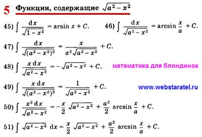 Таблица интегралов. Решение интегралов с корнями в знаменателе дроби. Математика для блондинок.