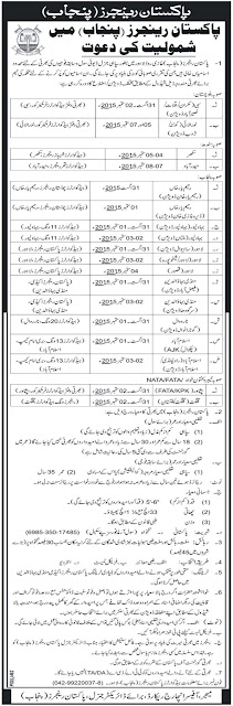 Jobs in Pakistan Rangers in Punjab, Balochistan, Sindh & KPK