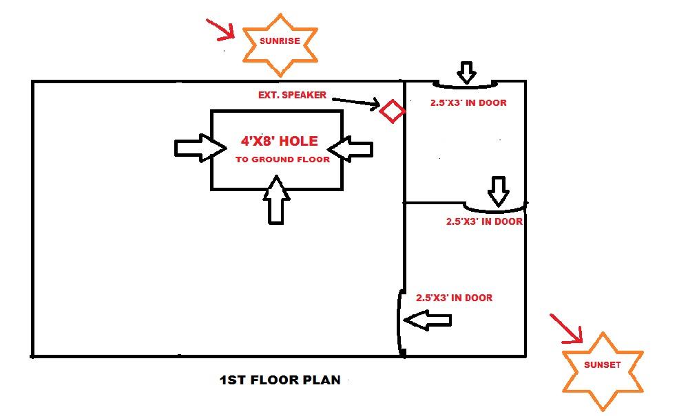 Sket Rumah Walet