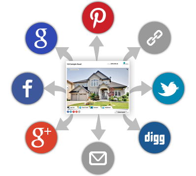 Generator de link-uri 'social share'