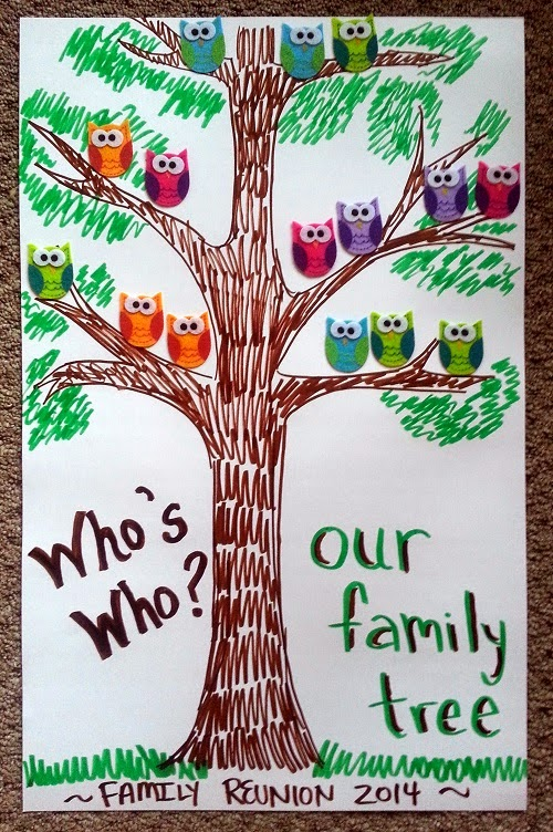 Creative Family Tree Drawings Diy Family Tree Art