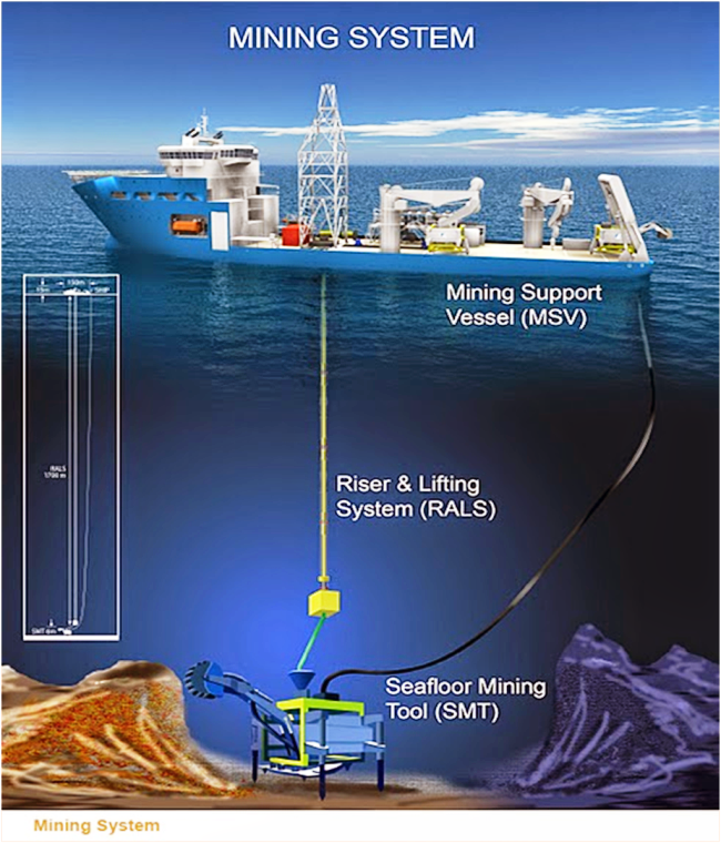 The robot is ready - so when will deep sea mining start ?