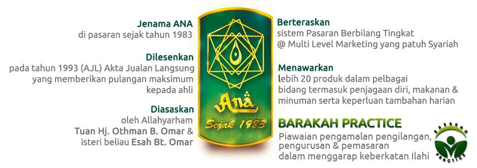 Barakah Practice