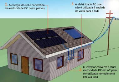 Trabalhe Com Energia Solar Curso Instala 231 227 O