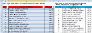Las funciones DERECHA, LARGO y ENCONTRAR en Excel.