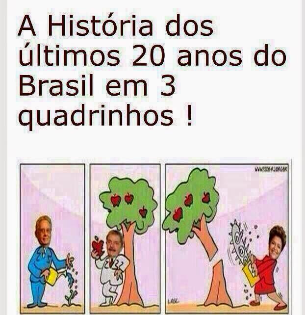 Vinte anos do Brasil em 3 quadrinhos