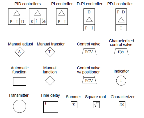 Automation and Instrumentation: January 2013Automation and Instrumentation - blogger