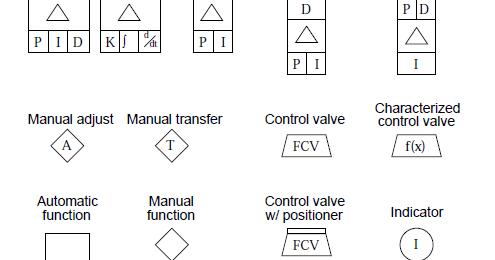 2 logic diagram sama data wiring diagram today
