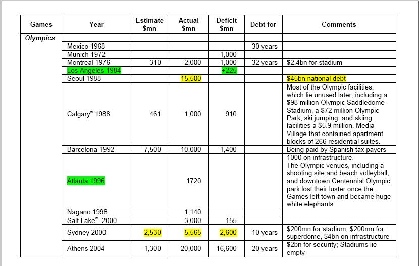 wanchoo committee report on telangana pdf