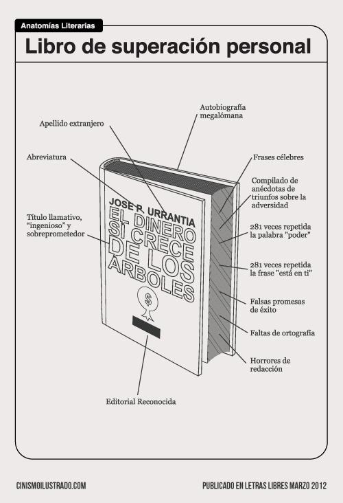 Eclectias: Anatomía de un libro de superación personal