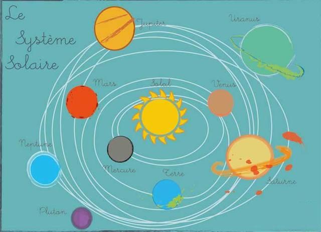 systeme solaire explique aux enfants