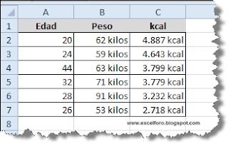 El criterio O (Or) en SUMA de Excel.
