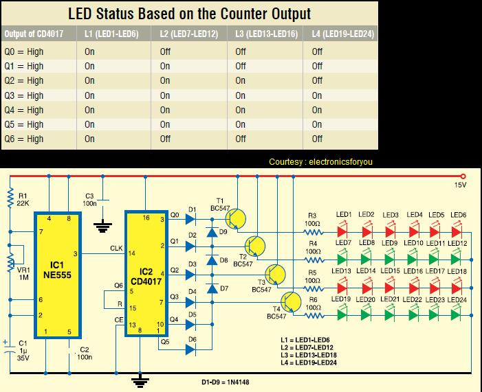 led running display using ne555 top circuits rh circuitsector blogspot com  led running display board circuit diagram