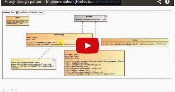 Java ee proxy design pattern implementation protection for Pool design pattern java