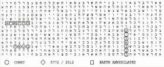 code bible