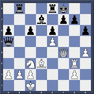 Échecs & Tactique : les Blancs jouent et gagnent en 5 coups - Niveau Moyen