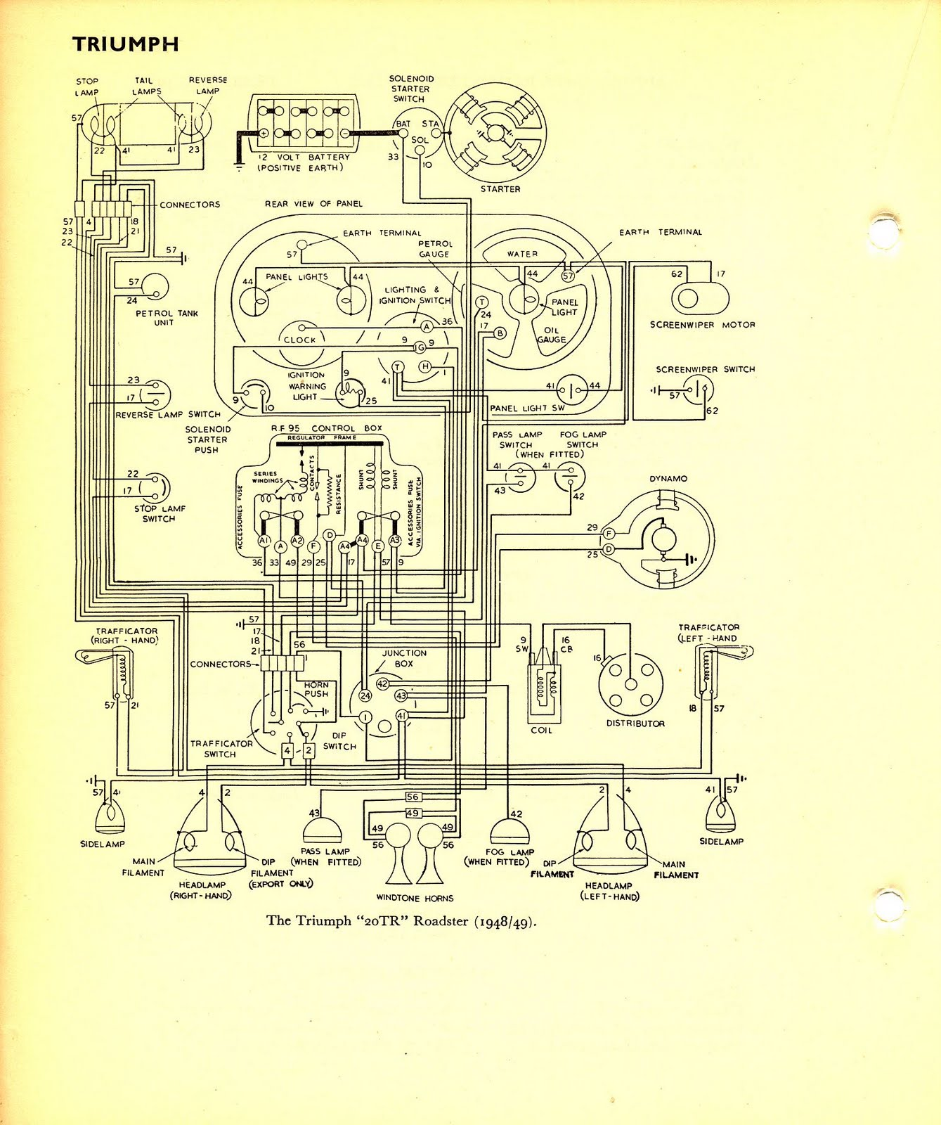 1970 Triumph Wiring Diagram Schematic