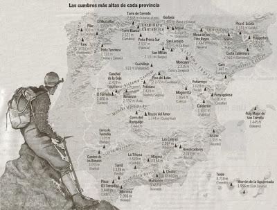 PICOS DE ESPAÑA