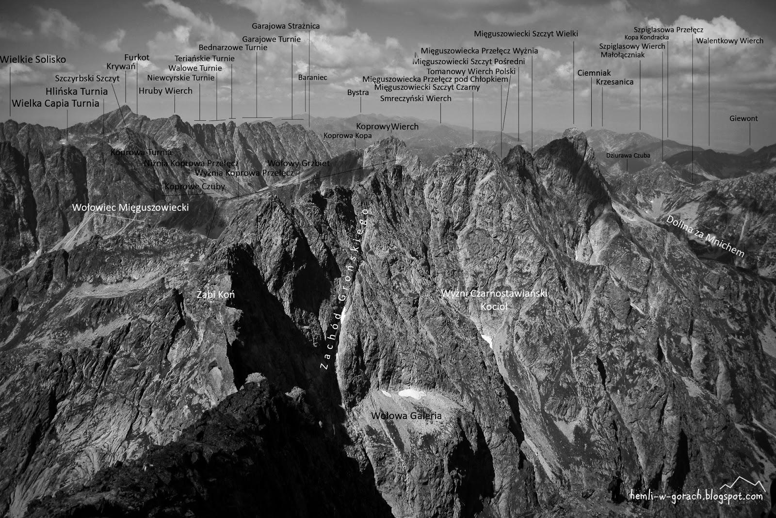 Panorama z Rysów