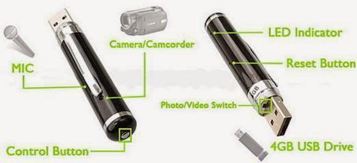 Spy Pen Camera b