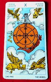 La rueda de la Fortuna. Tarot