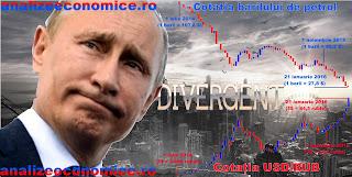 Planul lui Putin de a stopa ieftinirea petrolului a dat greș