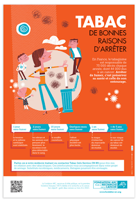 Clod illustration affiche fondation ARC