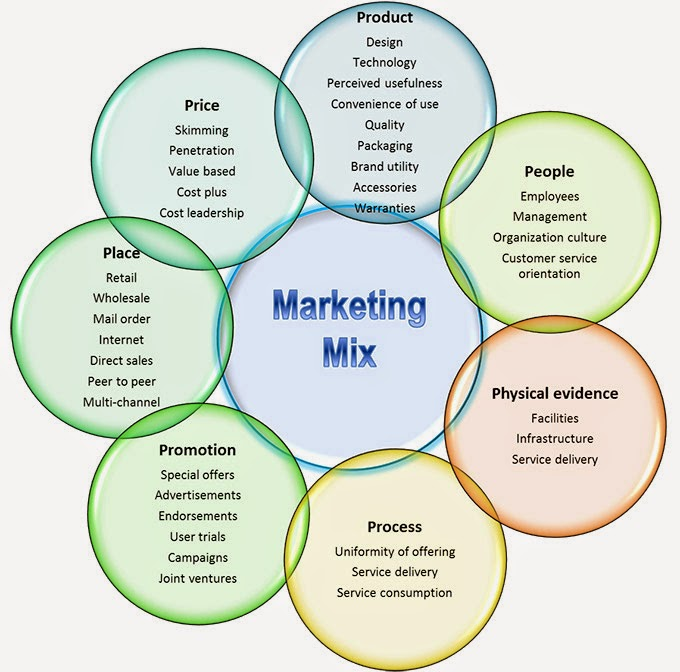 marketing strategies of bmw and porsche marketing essay A study on the marketing strategies of apple inc (dissertation)document 1 ''a study on marketing strategy of apple'' december 2012 i ''critical analysis of using marketing strategies of branding apple inc'' maha h 2.
