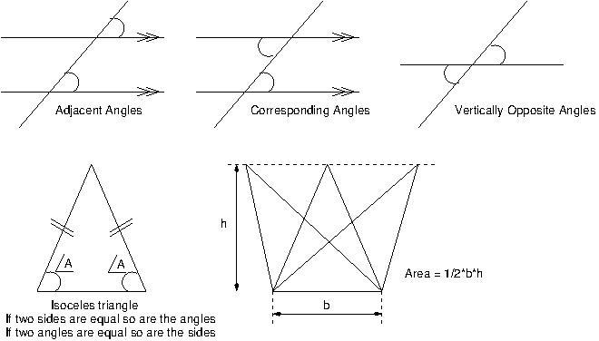 Small is Beautiful: Classroom intervention Grade X: Geometry
