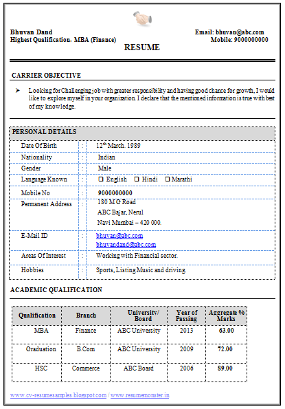 Free Download Link MBA Finance Resume Sample For Experience