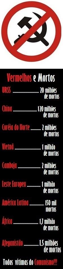 COMUNISMO AQUI NÃO!