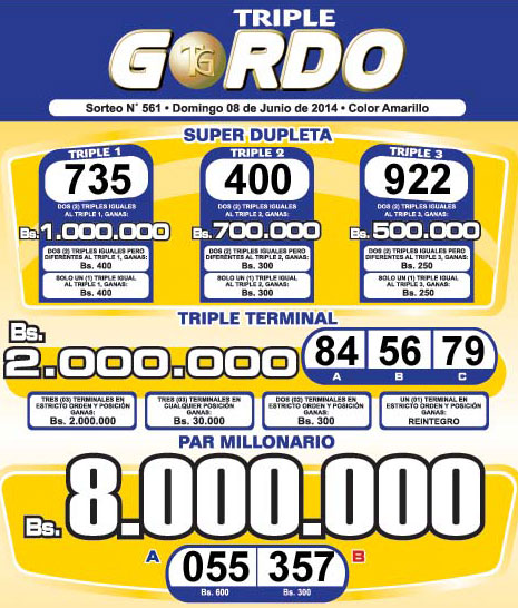 Triple Gordo Sorteo 561