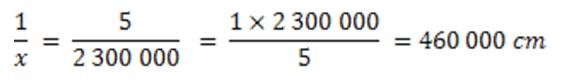 determinar a escala