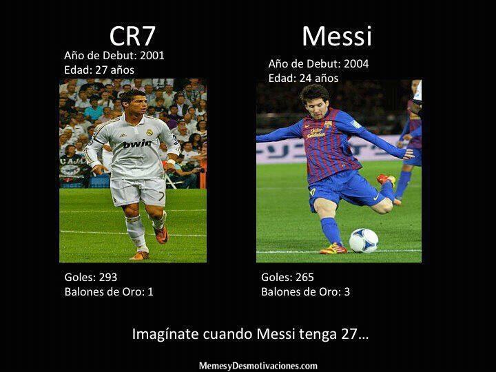 imagenes de cristiano chistosas - Imágenes chistosas de messi cr7 Fútbol Taringa!