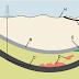 Geen proefboringen naar schaliegas in afwachting van bredere studie
