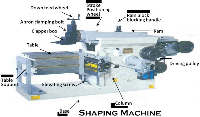 bridgeport vertical milling machine diagram bridgeport