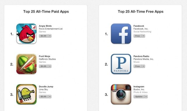 Top 25 apps downloads chart