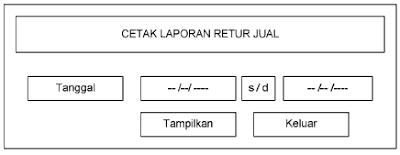 Blognya deppy pengembangan sistem informasi persediaan obat apotek form ini merupakan gambaran perancangan form input data retur jual ccuart Images