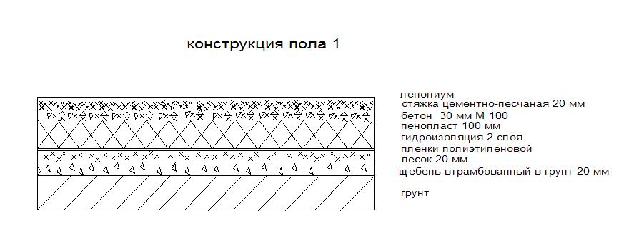 Схема пола с линолеумом