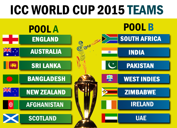 ICC World Cup 2015: Teams and Schedule